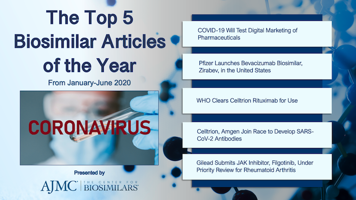The Top 5 Biosimilar Stories for the First Half of 2020